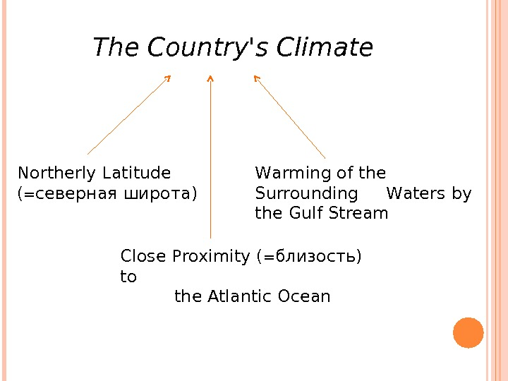 T he C ountry's Climate  N ortherly Latitude ( = северная широта) C lose P