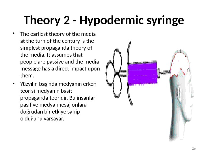 Theory 2 - Hypodermic syringe • The earliest theory of the media at the turn of
