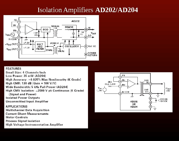 Isolation Amplifiers AD 202/AD 204