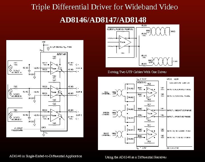 Triple Differential Driver for Wideband Video AD 8146/AD 8147/AD 8148  AD 8146 in