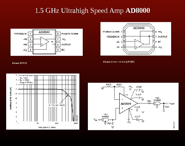 1. 5 GHz Ultrahigh Speed Amp AD 8000 8 -Lead, 3 mm × 3