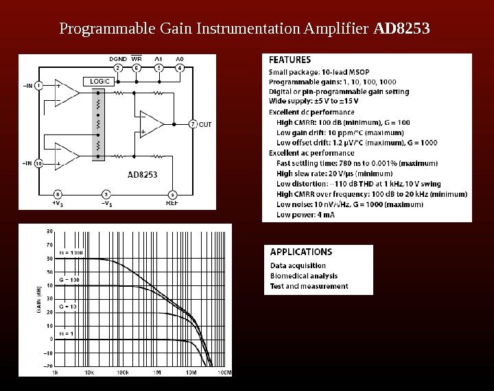 Programmable Gain Instrumentation Amplifier AD 8253