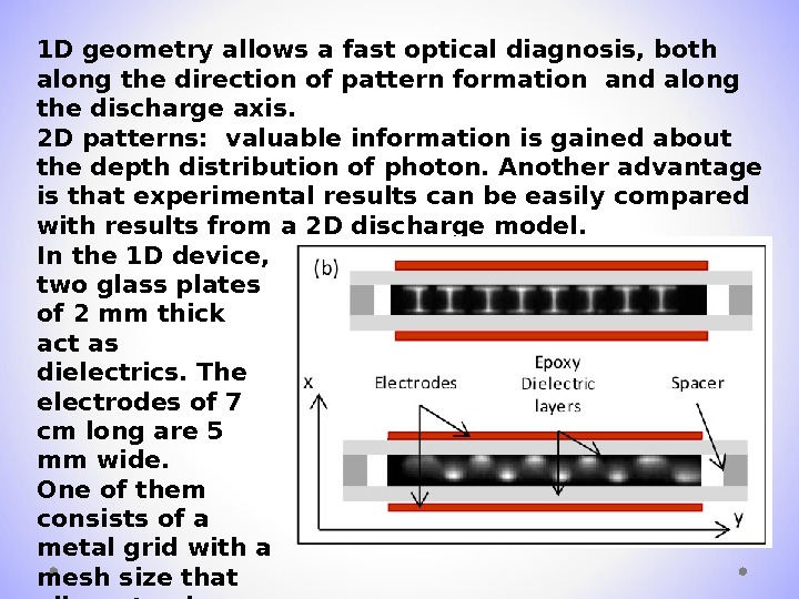 1 D geometry allows a fast optical diagnosis, both along the direction of pattern formation and