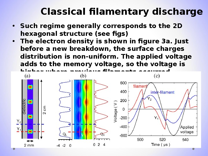 Classical filamentary discharge • Such regime generally corresponds to the 2 D hexagonal structure (see figs)