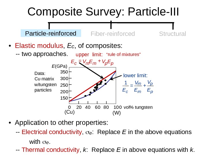 •  Elastic modulus ,  E c , of composites:  -- two approaches.