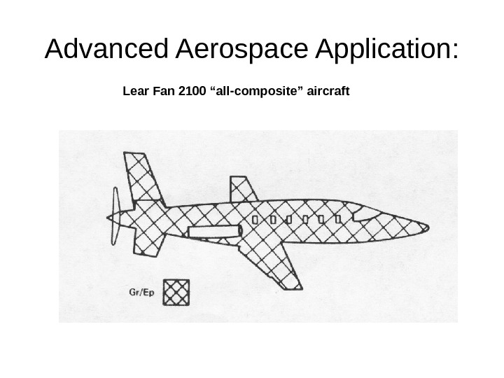 "Advanced Aerospace Application: Lear Fan 2100 ""all-composite"" aircraft"