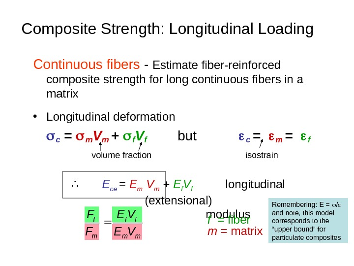 Composite Strength: Longitudinal Loading Continuous fibers - Estimate fiber-reinforced composite strength for long continuous fibers in