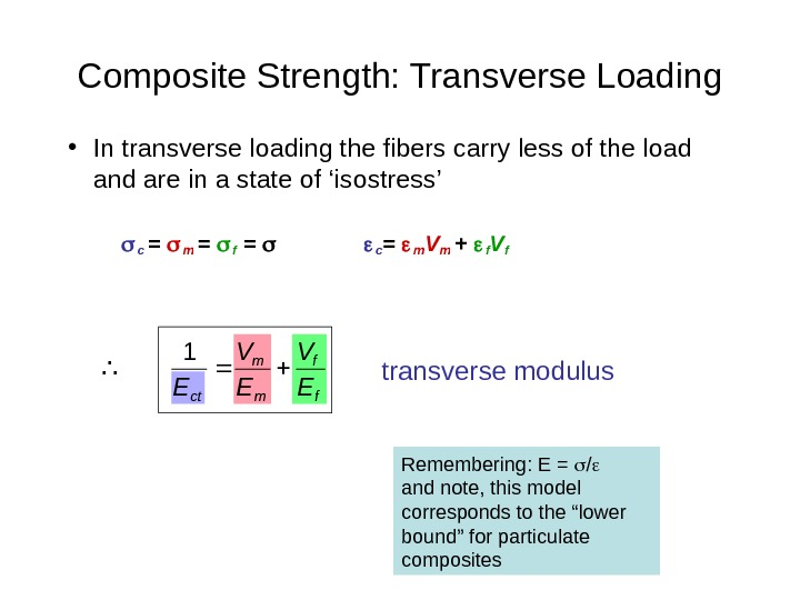 Composite Strength: Transverse Loading • In transverse loading the fibers carry less of the load and