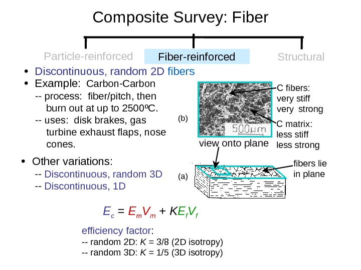 •  Discontinuous, random 2 D  fibers •  Example:  Carbon-Carbon -- process:
