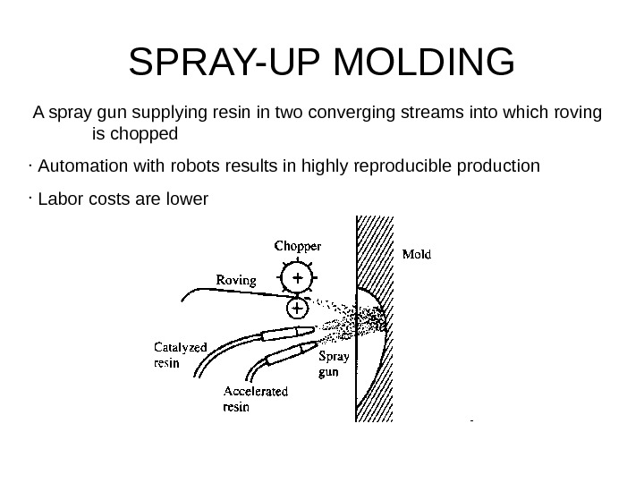 A spray gun supplying resin in two converging streams into which roving is chopped