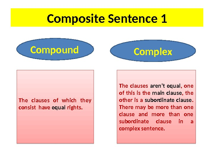 Composite Sentence 1 Compound  Complex The clauses of which they consist have equal rights. The