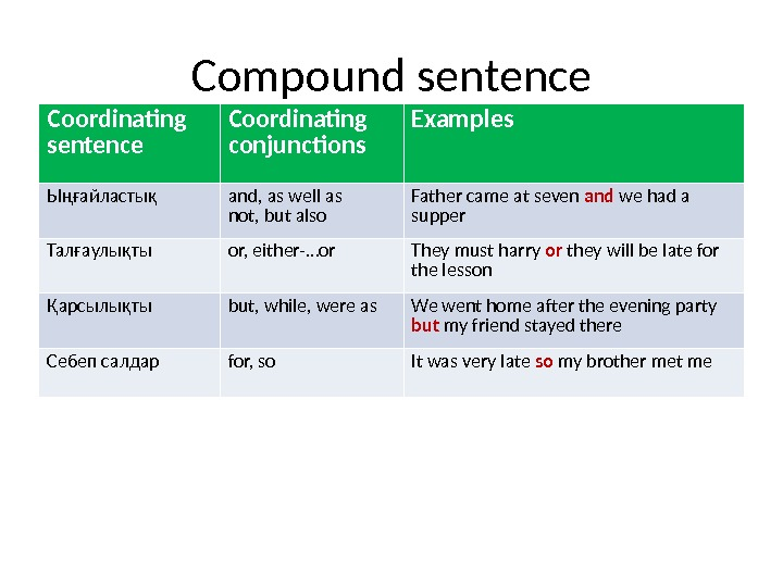 Compound sentence Coordinating conjunctions Examples Ы ңғайластық and, as well as not, but also Father came