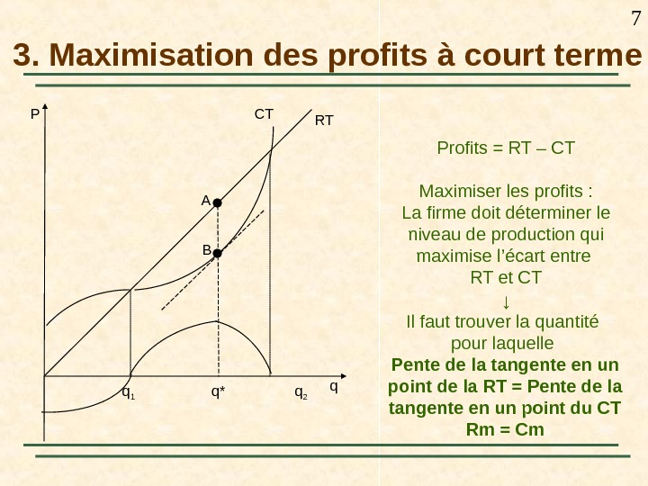 7 3. Maximisation des profits à court terme Profits = RT – CT Maximiser les profits