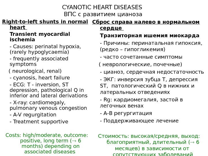 CYANOTIC HEART DISEASES ВПС с развитием цианоза Right-to-left shunts in normal heart Transient myocardial ischemia
