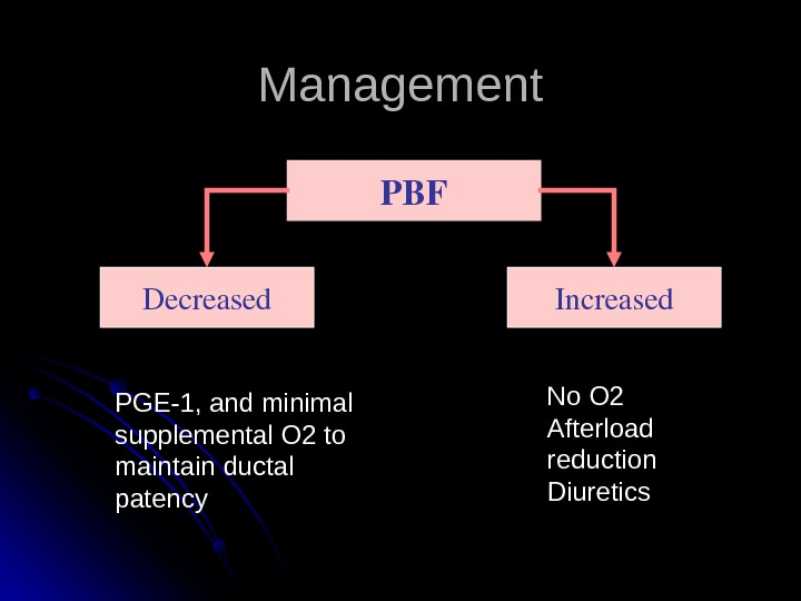 Management PBF Decreased Increased PGE-1, and minimal supplemental O 2 to maintain ductal patency No O