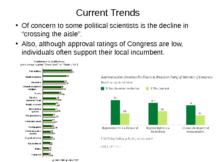 "Current Trends • Of concern to some political scientists is the decline in ""crossing the aisle""."
