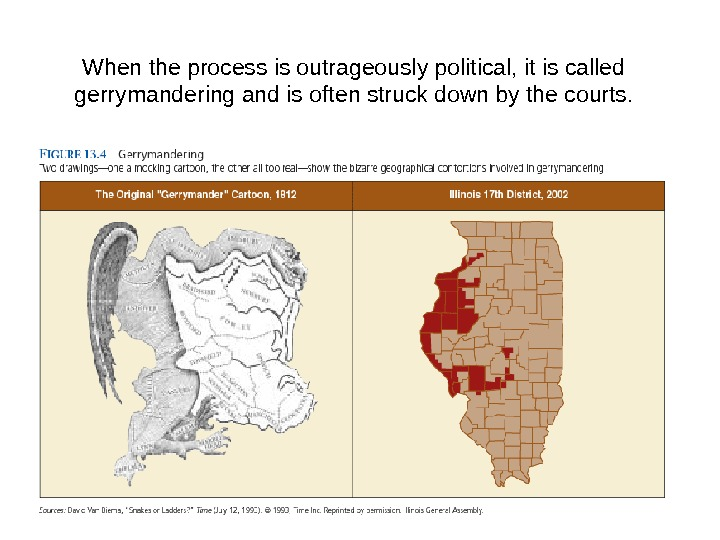 When the process is outrageously political, it is called gerrymandering and is often struck down by