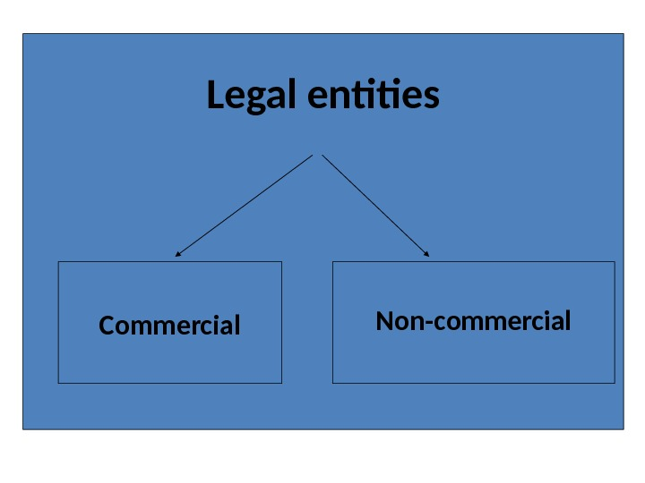 Legal entities Commercial Non-commercial