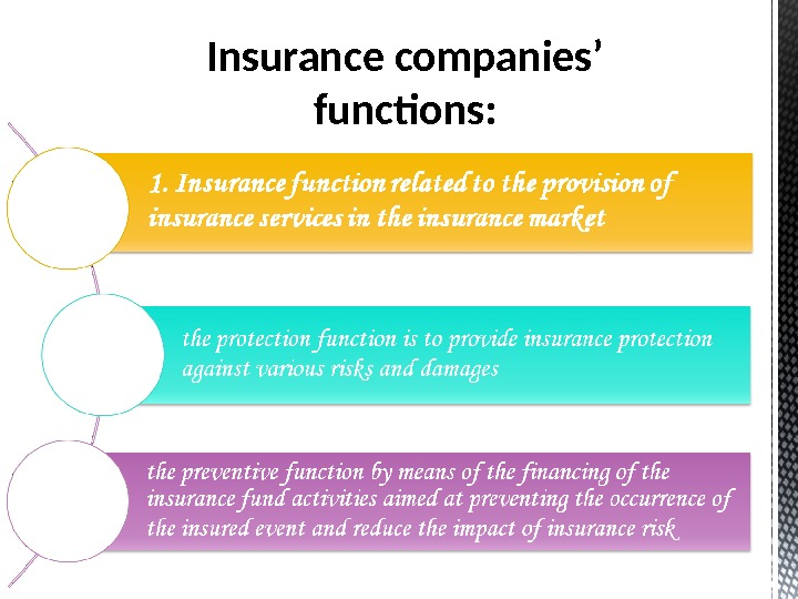 Insurance companies' functions: