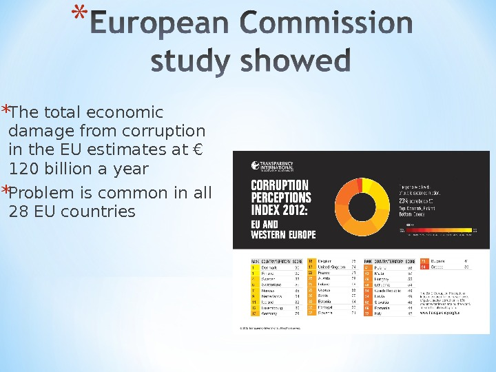 * The total economic damage from corruption in the EU estimates at € 120 billion a