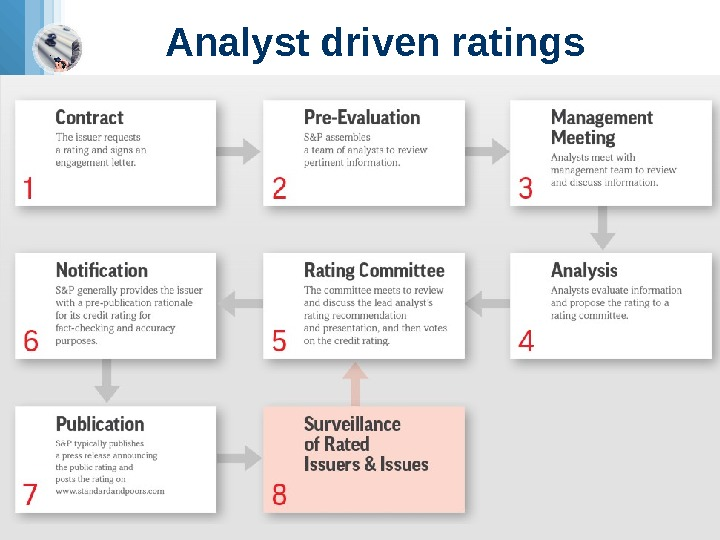 Analyst driven ratings