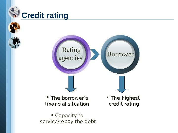 Credit rating Rating agencies  Borrower  • The borrower's financial situation  •