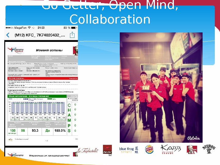 12 Go Getter, Open Mind,  Collaboration
