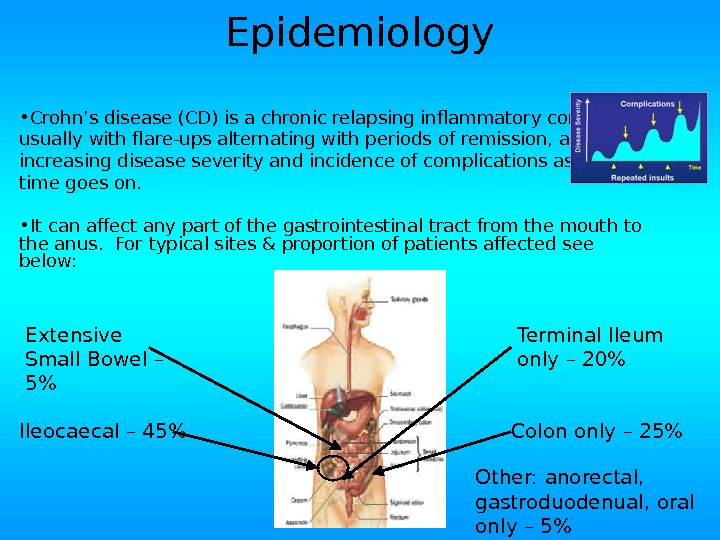 • Crohn 's disease (CD) is a chronic relapsing inflammatory condition usually with flare-ups alternating