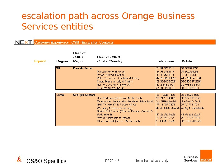 CS&O Specifics page 29 for internal use onlyescalation path across Orange Business Services entities