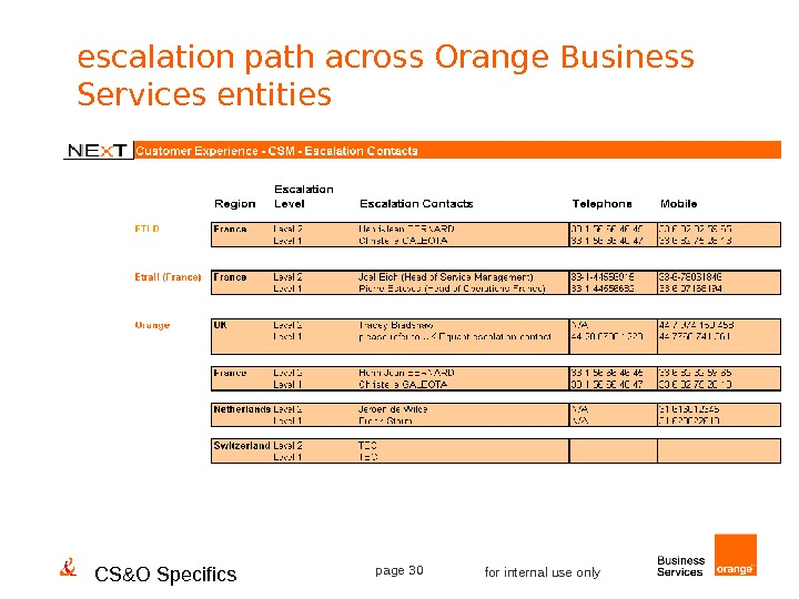CS&O Specifics page 30 for internal use onlyescalation path across Orange Business Services entities
