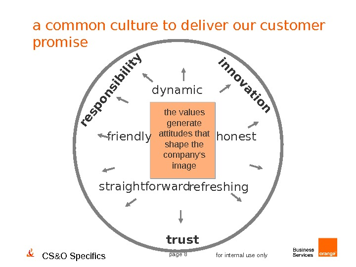 CS&O Specifics page 8 for internal use onlya common culture to deliver our customer promise refreshing