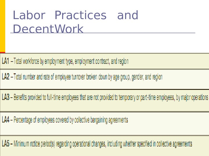 Labor Practices and Decent Work