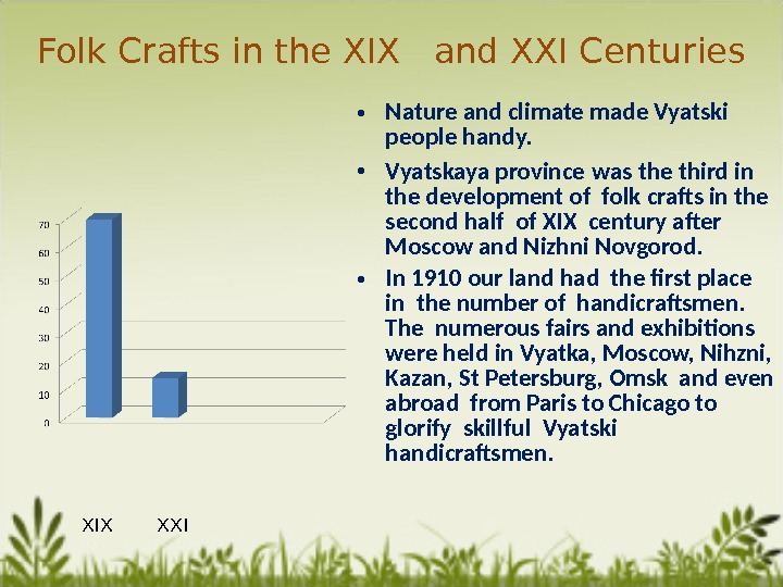 Folk Crafts in the XIX  and XXI Centuries • Nature and climate made Vyatski people