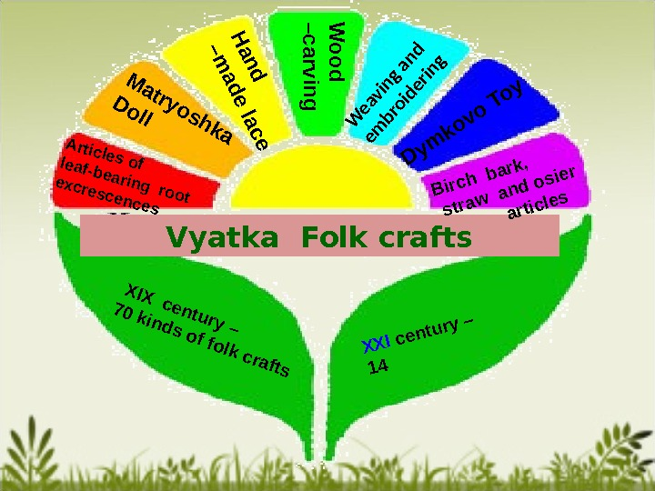 Vyatka Folk crafts. Articles of leaf-bearing root  excrescences Matryoshka Doll H a n d