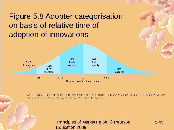 Principles of Marketing 5 e, © Pearson Education 2008 5 - 45 Figure 5.