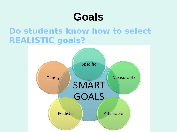 Goals Do students know how to select REALISTIC goals?