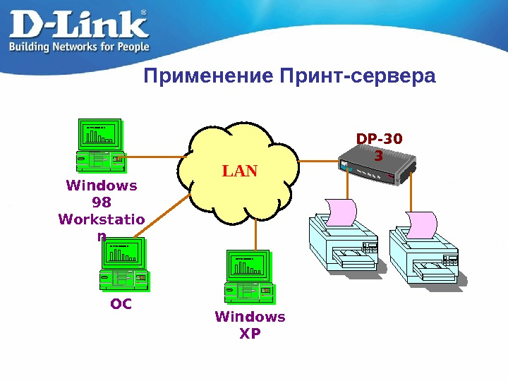 Применение Принт-сервера LANScreen Monitor II Windows XPOCWindows 98 Workstatio n DP-30 3