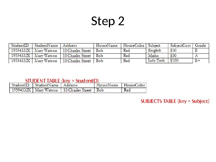 Step 2 STUDENT TABLE (key = Student. ID) SUBJECTS TABLE (key = Subject)