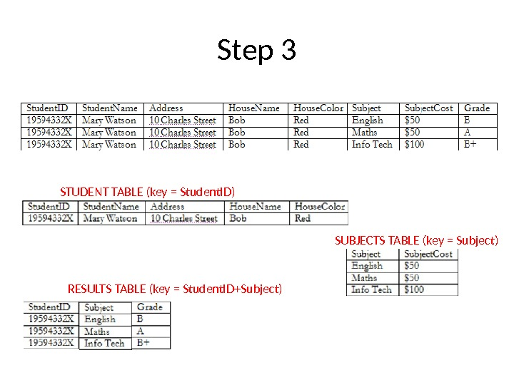Step 3 STUDENT TABLE (key = Student. ID) SUBJECTS TABLE (key = Subject) RESULTS TABLE (key