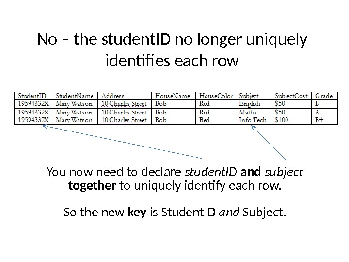 No – the student. ID no longer uniquely identifies each row You now need to declare
