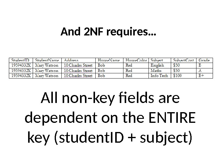 And 2 NF requires… All non-key fields are dependent on the ENTIRE key (student. ID +