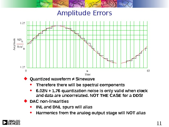 11 Amplitude Errors Quantized waveform ≠ Sinewave Therefore there will be spectral components 6. 02