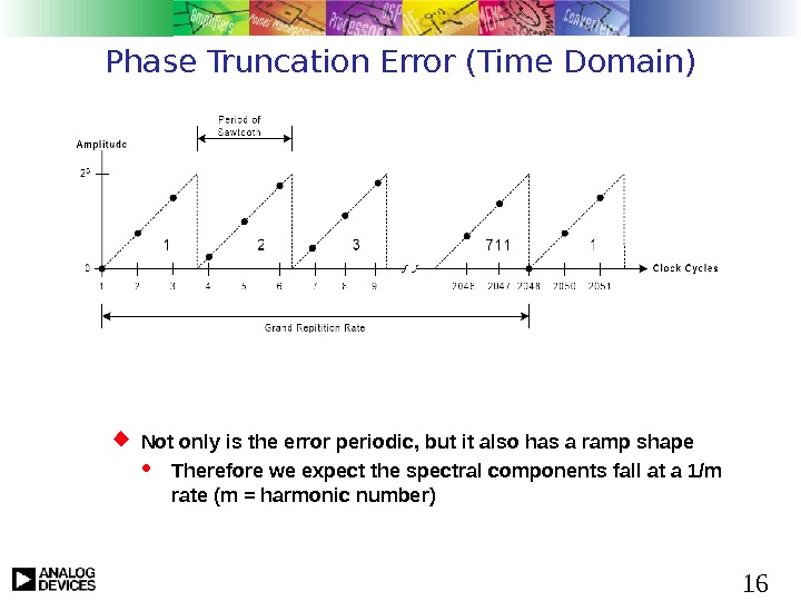 16 Phase Truncation Error (Time Domain) Not only is the error periodic, but it also