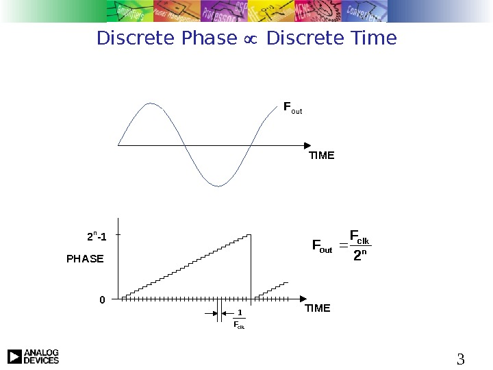 3 Discrete Phase  Discrete Time PHASE TIME 2 n -1 0 n clk out