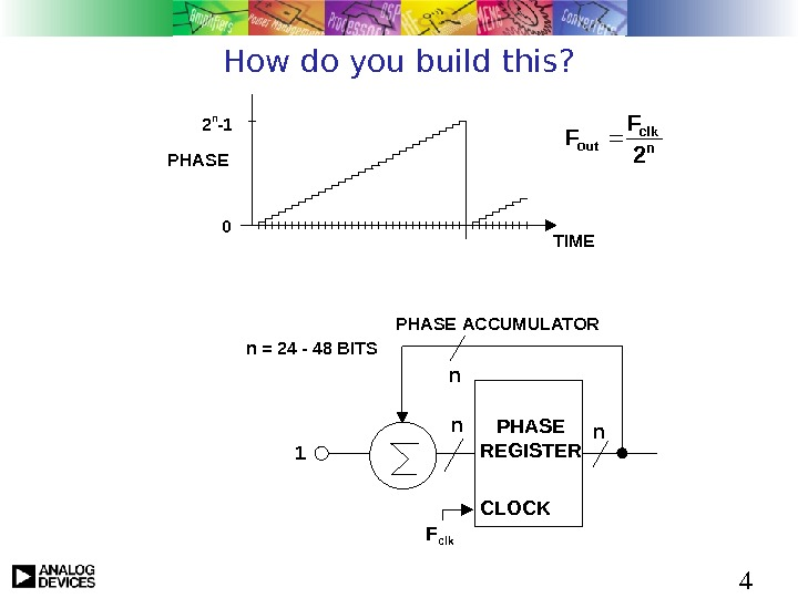 4 How do you build this? PHASE TIME 2 n -1 0 n clk out