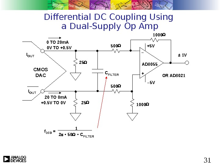 31 Differential DC Coupling Using a Dual-Supply Op Amp I OUT 0 TO 20 m.