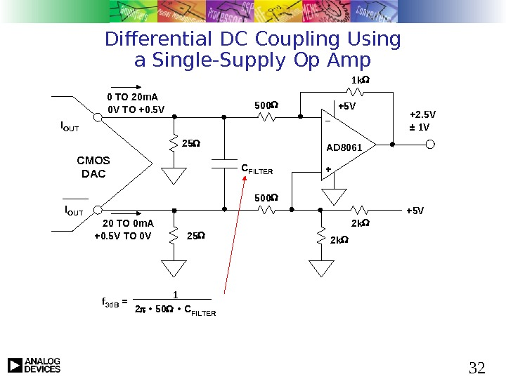32 Differential DC Coupling Using a Single-Supply Op Amp I OUT 0 TO 20 m.