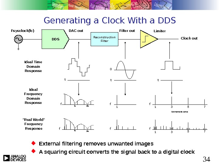 34 Generating a Clock With a DDS Limiter Reconstruction Filter. Fsysclock(fc) DAC out Filter out