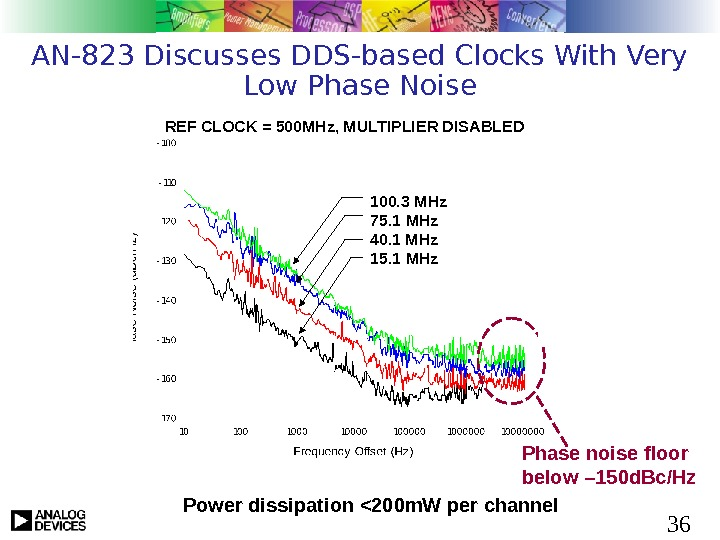 36 AN-823 Discusses DDS-based Clocks With Very Low Phase Noise Phase noise floor below –