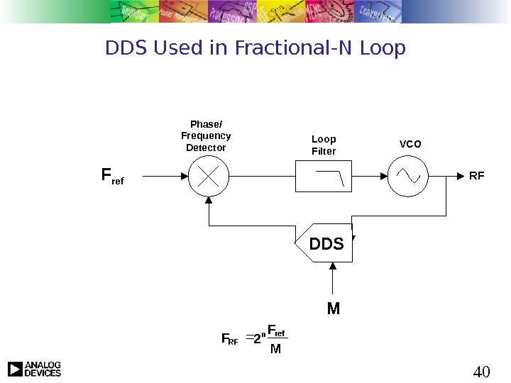 40 DDS Used in Fractional-N Loop RFLoop Filter VCOPhase/ Frequency Detector F ref DDS ref